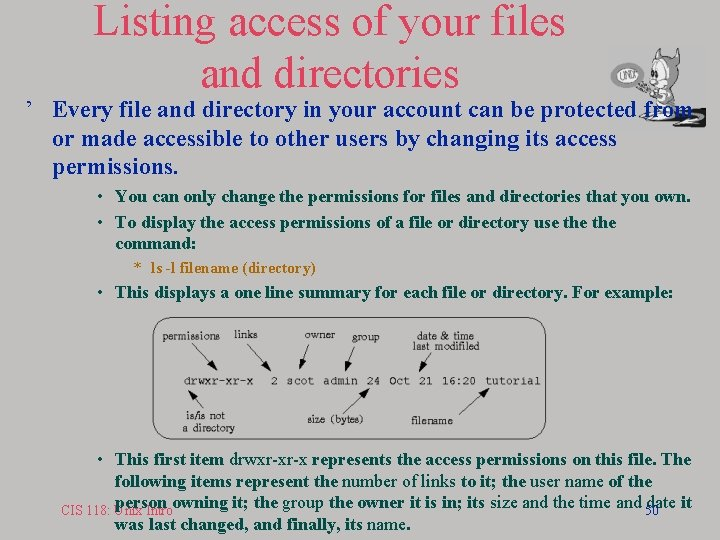Listing access of your files and directories ' Every file and directory in your