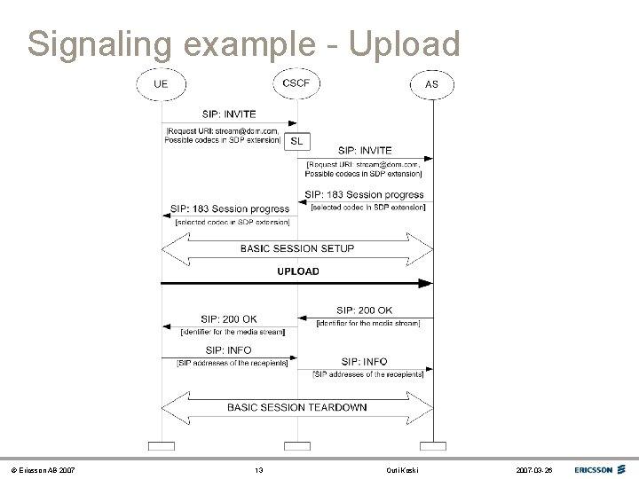 2007 stream upload File Upload