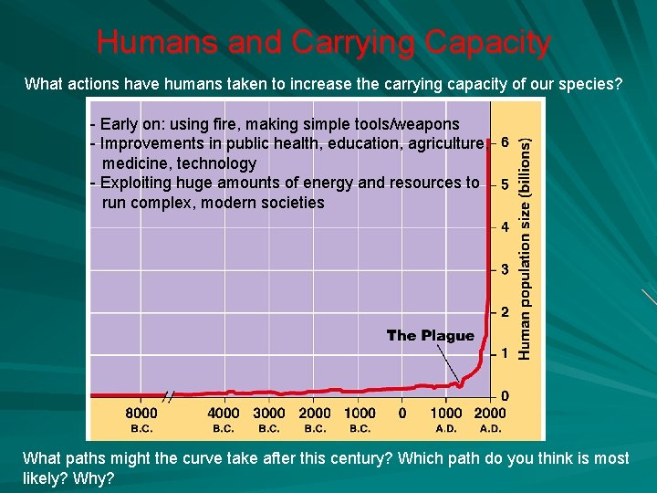Humans and Carrying Capacity What actions have humans taken to increase the carrying capacity