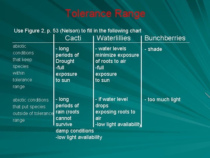 Tolerance Range Use Figure 2, p. 53 (Nelson) to fill in the following chart