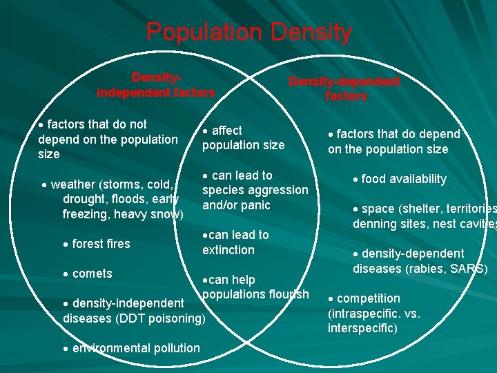 Population Densityindependent factors that do not depend on the population size weather (storms, cold,