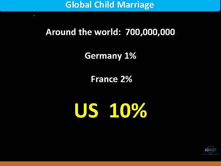 Global Child Marriage. Around the world: 700, 000 Germany 1% France 2% US 10%