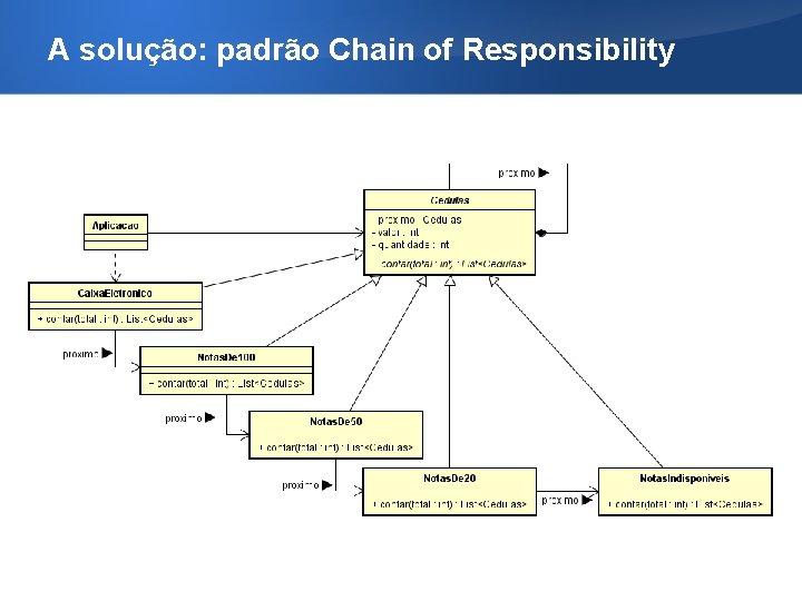 A solução: padrão Chain of Responsibility