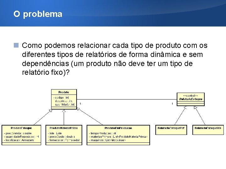 O problema Como podemos relacionar cada tipo de produto com os diferentes tipos de