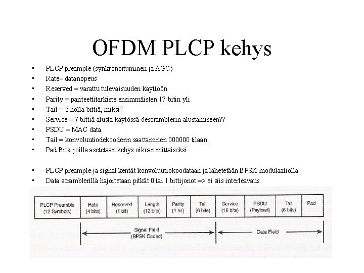 OFDM PLCP kehys • • • PLCP preample (synkronoituminen ja AGC) Rate= datanopeus Reserved