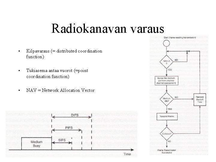 Radiokanavan varaus • Kilpavaraus (= distributed coordination function) • Tukiasema antaa vuorot (=point coordination