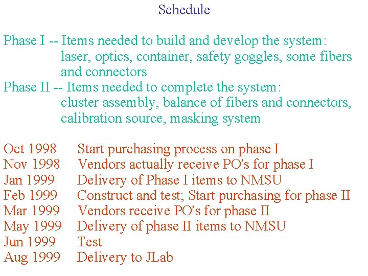 Schedule Phase I -- Items needed to build and develop the system: laser, optics,