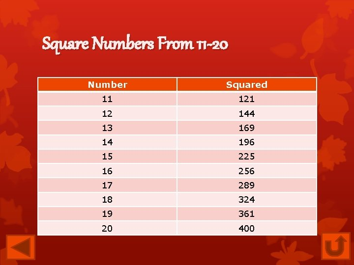 Square Numbers From 11 -20 Number Squared 11 12 144 13 169 14 196