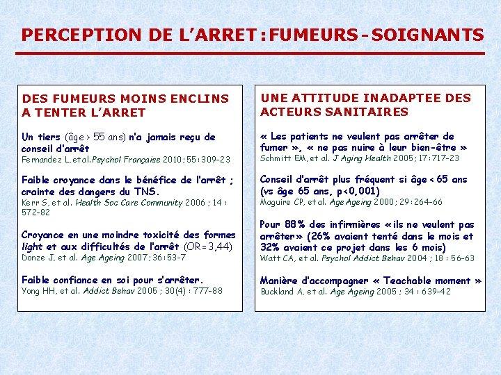 PERCEPTION DE L'ARRET : FUMEURS - SOIGNANTS DES FUMEURS MOINS ENCLINS A TENTER L'ARRET