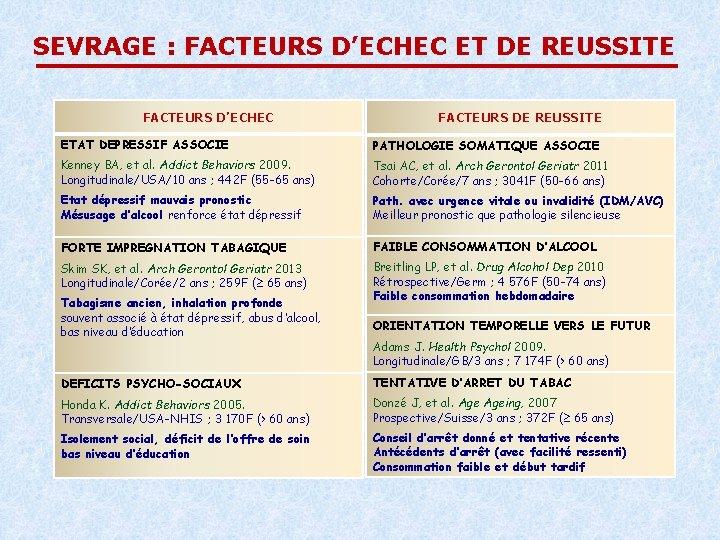 SEVRAGE : FACTEURS D'ECHEC ET DE REUSSITE FACTEURS D'ECHEC FACTEURS DE REUSSITE ETAT DEPRESSIF