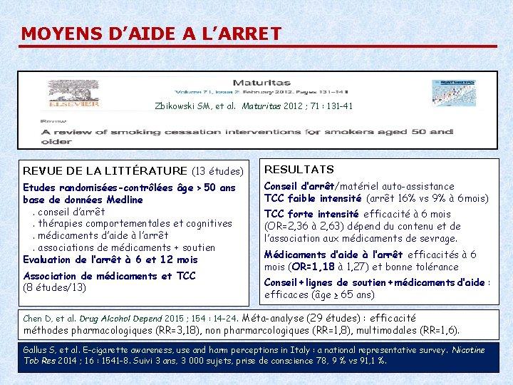 MOYENS D'AIDE A L'ARRET Zbikowski SM, et al. Maturitas 2012 ; 71 : 131