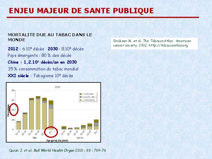 ENJEU MAJEUR DE SANTE PUBLIQUE MORTALITE DUE AU TABAC DANS LE MONDE 2012 :
