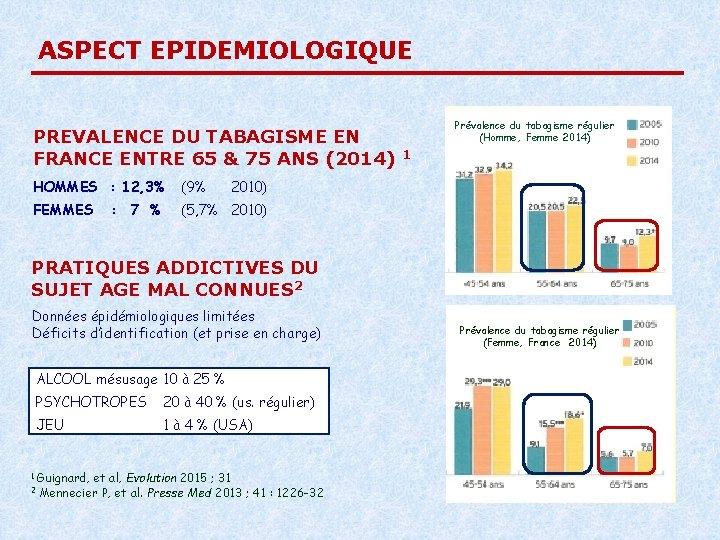 ASPECT EPIDEMIOLOGIQUE PREVALENCE DU TABAGISME EN FRANCE ENTRE 65 & 75 ANS (2014) 1