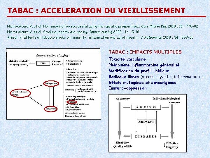 TABAC : ACCELERATION DU VIEILLISSEMENT Nicita-Mauro V, et al. Non smoking for successful aging