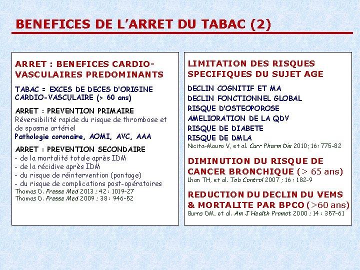 BENEFICES DE L'ARRET DU TABAC (2) ARRET : BENEFICES CARDIOVASCULAIRES PREDOMINANTS LIMITATION DES RISQUES