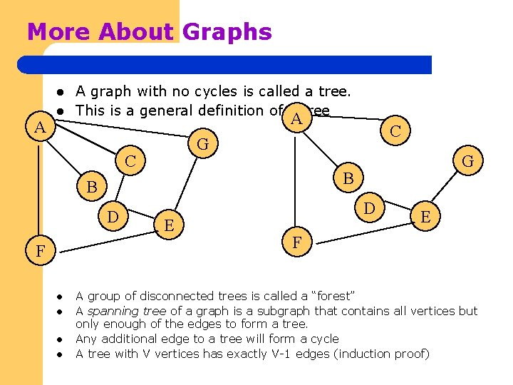 More About Graphs l A graph with no cycles is called a tree. This