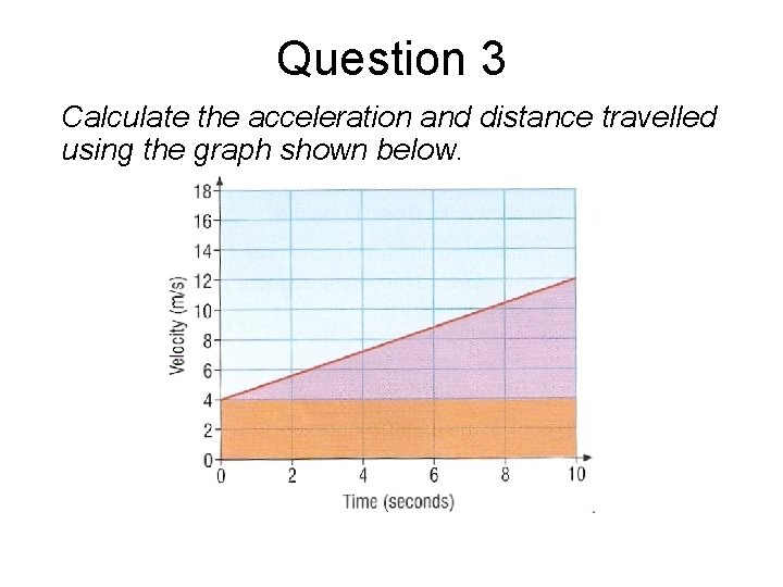 Question 3 Calculate the acceleration and distance travelled using the graph shown below.