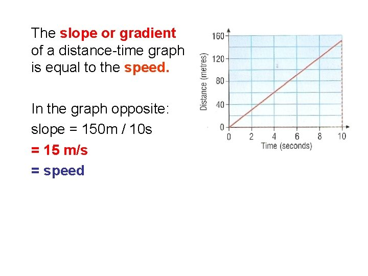The slope or gradient of a distance-time graph is equal to the speed. In