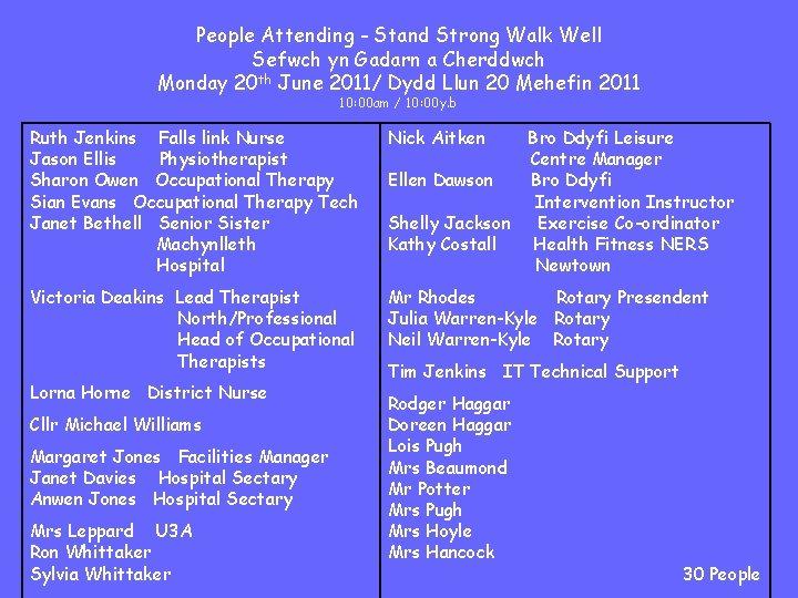 People Attending - Stand Strong Walk Well Sefwch yn Gadarn a Cherddwch Monday 20