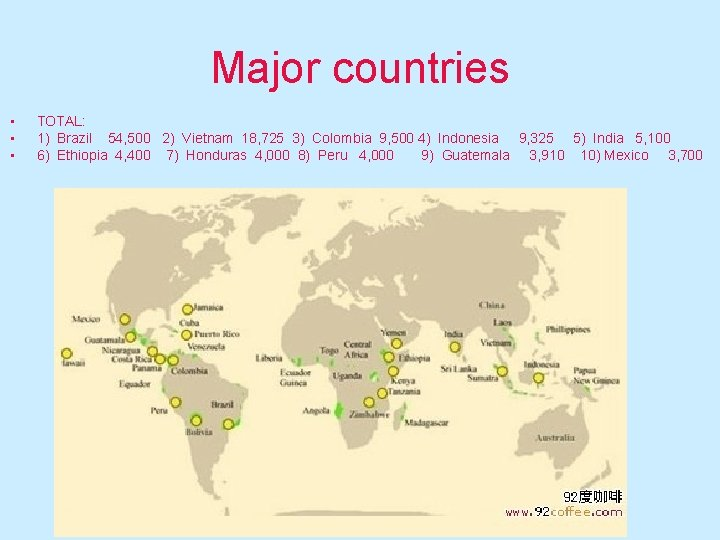 Major countries • • • TOTAL: 1) Brazil 54, 500 2) Vietnam 18, 725