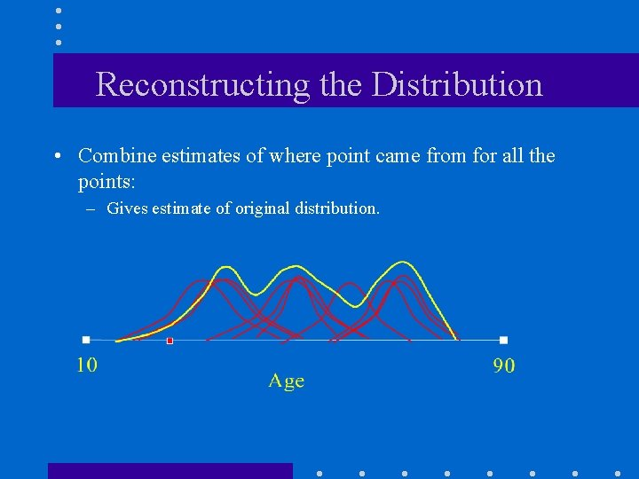 Reconstructing the Distribution • Combine estimates of where point came from for all the
