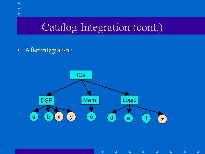 Catalog Integration (cont. ) • After integration: