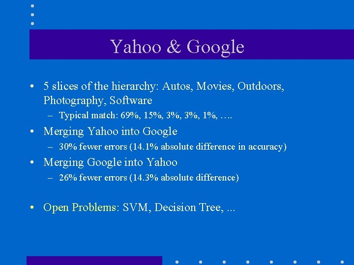 Yahoo & Google • 5 slices of the hierarchy: Autos, Movies, Outdoors, Photography, Software