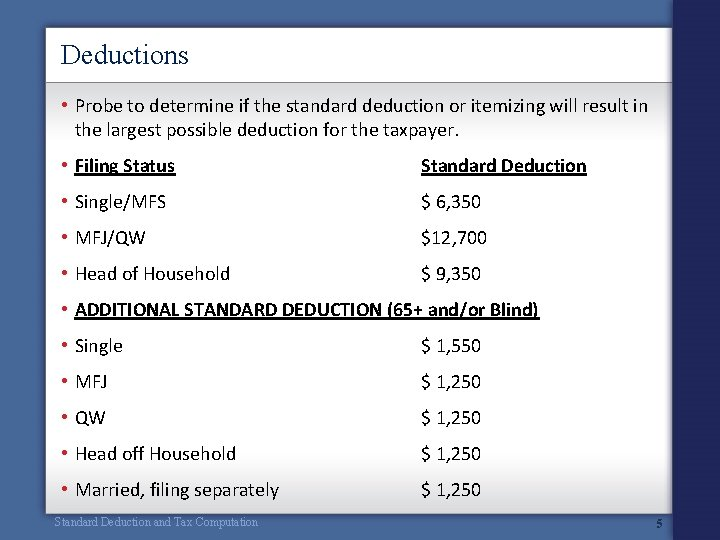 Deductions • Probe to determine if the standard deduction or itemizing will result in