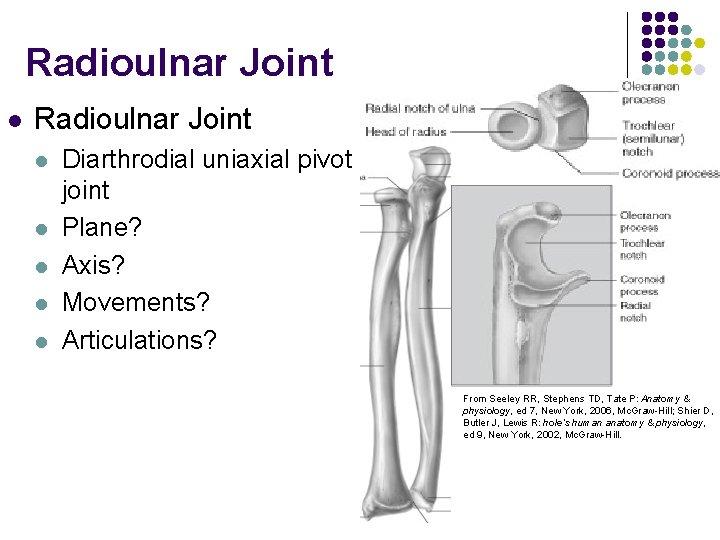 geluri pentru artroza articulației șoldului
