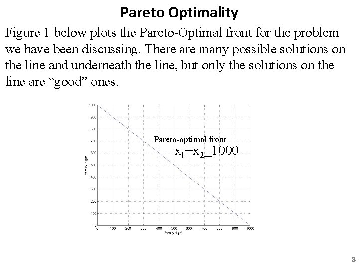 Pareto Optimality Figure 1 below plots the Pareto-Optimal front for the problem we have