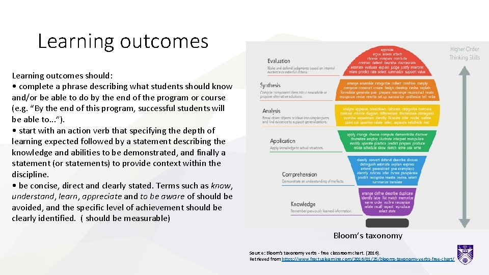 Learning outcomes should: • complete a phrase describing what students should know and/or be