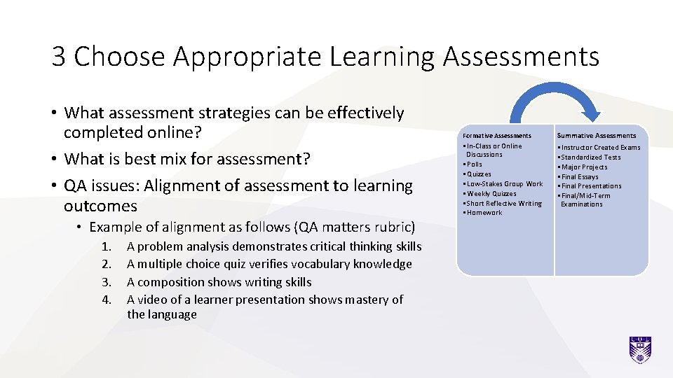 3 Choose Appropriate Learning Assessments • What assessment strategies can be effectively completed online?