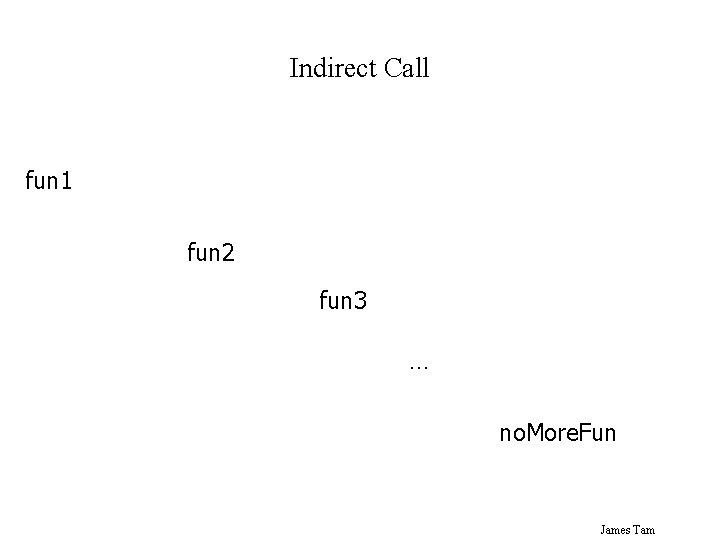Indirect Call fun 1 fun 2 fun 3 … no. More. Fun James Tam