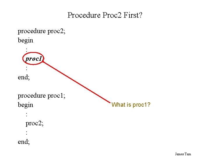 Procedure Proc 2 First? procedure proc 2; begin : proc 1; : end; procedure
