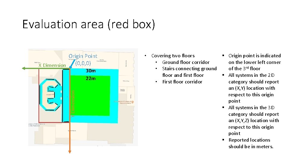 Evaluation area (red box) Y Dimension Origin Point (0, 0, 0) X Dimension •