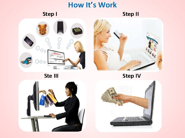 How It's Work Step I Ste III Product Sourcing Step II Step IV