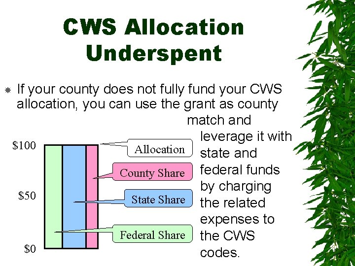 CWS Allocation Underspent If your county does not fully fund your CWS allocation, you
