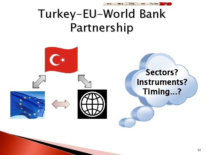 Intro Macro Comp Inst Tu: Sum TU-EUWB Turkey-EU-World Bank Partnership Sectors? Instruments? Timing. .