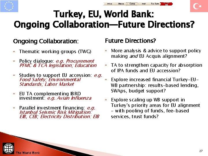 Intro Macro Comp Inst Tu: Sum TU-EUWB Turkey, EU, World Bank: Ongoing Collaboration—Future Directions?