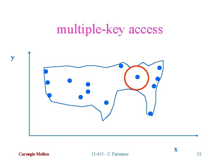 multiple-key access y Carnegie Mellon 15 -415 - C. Faloutsos x 53