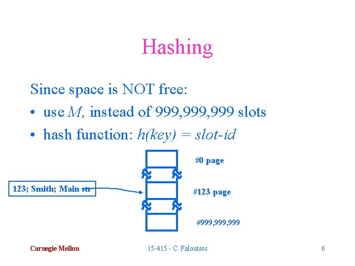 Hashing Since space is NOT free: • use M, instead of 999, 999 slots