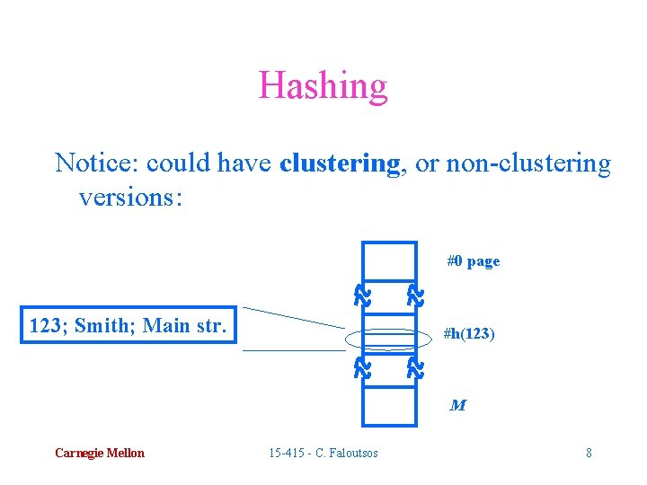 Hashing Notice: could have clustering, or non-clustering versions: #0 page 123; Smith; Main str.