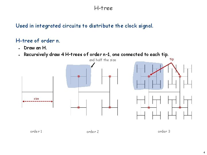 H-tree Used in integrated circuits to distribute the clock signal. H-tree of order n.