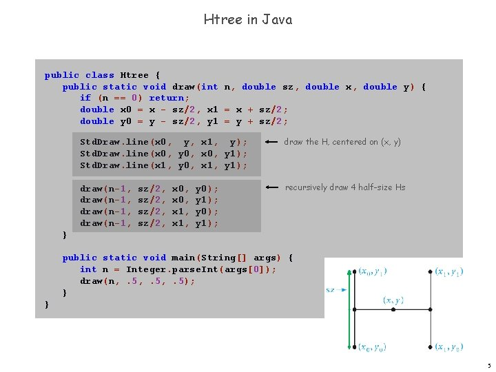 Htree in Java public class Htree { public static void draw(int n, double sz,