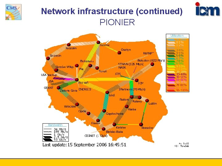 Network infrastructure (continued) PIONIER