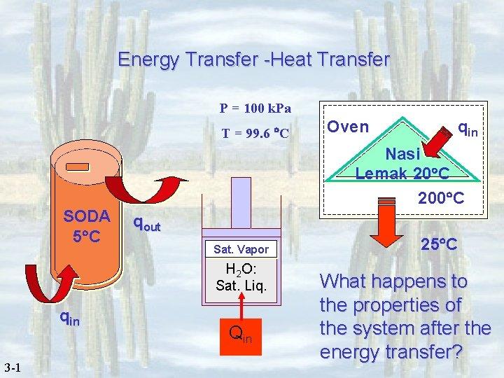 Energy Transfer -Heat Transfer P = 100 k. Pa T = 99. 6 C