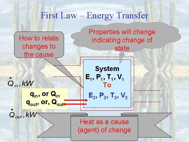 First Law – Energy Transfer How to relate changes to the cause qin, or