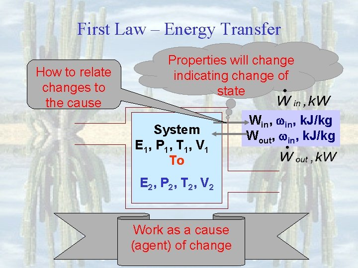 First Law – Energy Transfer How to relate changes to the cause Properties will