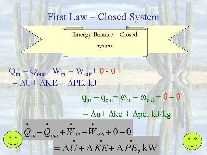First Law – Closed System Energy Balance –Closed system Qin – Qout+ Win –