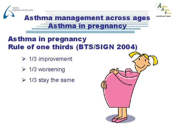 Asthma management across ages Asthma in pregnancy Rule of one thirds (BTS/SIGN 2004) Ø